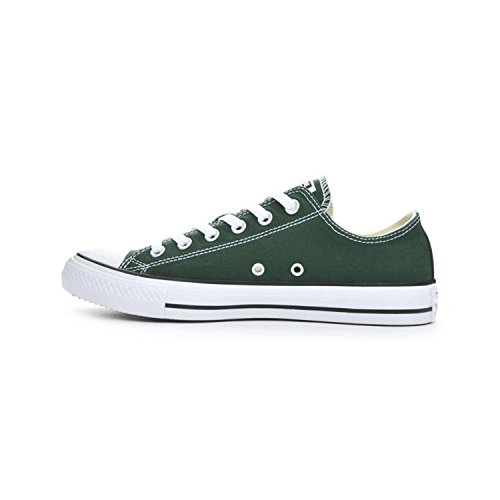 Adulte Baskets Atomic Converse Hi Bleu Ctas Mode Teal dark Mixte Sarcelle Core tFFxYwTf