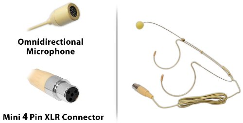 Pyle-Pro PMHMS20 Wired Headset Boom Mini XLR Omni-Directional  Microphone - Image 2