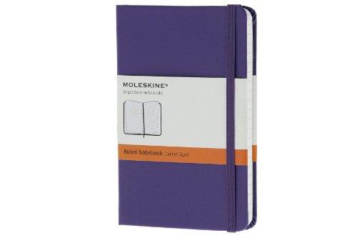 Moleskine Classic Notebook Pocket Sapphire