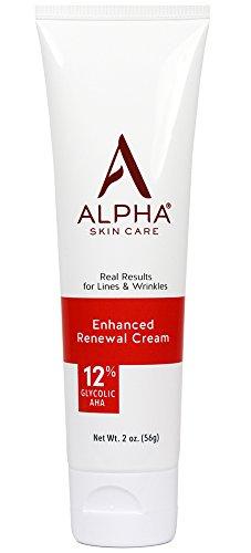 Buy affordable anti aging skin care