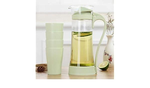 Juego de jarras de plástico para agua fría fumak de gran capacidad, con tapa de taza, transparente, a prueba de fugas, 1,5 l, 2,1 l: Amazon.es: Hogar