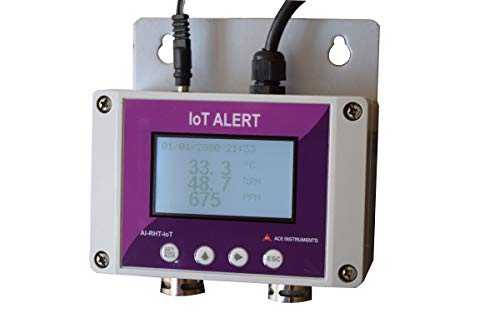 Ace Instruments AI-IAQ Indoor Air Quality Monitor Along with Calibration Certificate and 12 Months Manufacture Warranty
