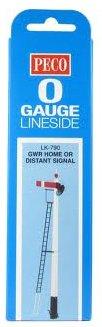 0 gauge GWR Signal PECO