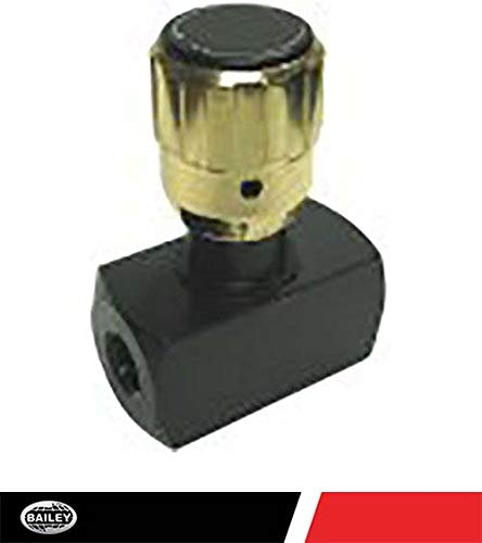Needle Valves Carbon Steel Body JP-NV-1/4-NPT-S - 5000 Max PSI, 1/4