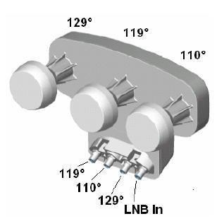31YEQlAYCPL amazon com dish network 1000 2 dish pro plus integrated lnbf