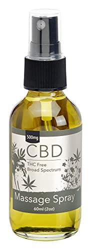 Top 10 Best cbd massage oil Reviews