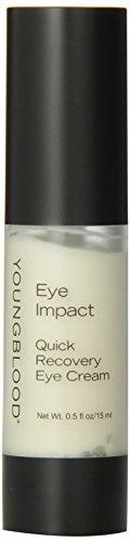 Affordable Eye Cream - 6