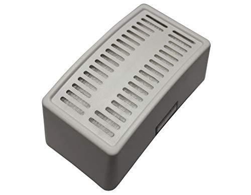 Electrolux LUX 9000,GUARDIAN HEPA Filter