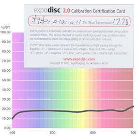 ExpoDisc certification
