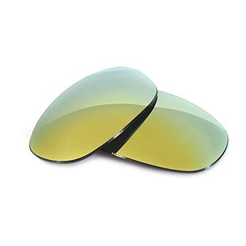 Fuse Lenses Non-Polarized Replacement Lenses for Kaenon Burny