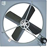 Tpi Exhaust Fans Review and Comparison