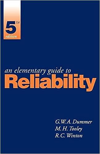 Una guía elemental para la confiabilidad