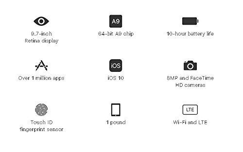 Apple iPad 9.7 inch 32GB Space Gray Generation 5 Accessories Bundle(10,000mAh iPad Power Bank, iPad Stylus Pen, Microfiber Cloth) by Apple (Image #3)