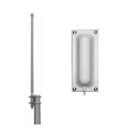 New Motorola Dual Band - Ant:3/5Dbi Ghz Dualband,Dp, Smarp-F (Part#: ML-2452-APA2-01 ) - NEW