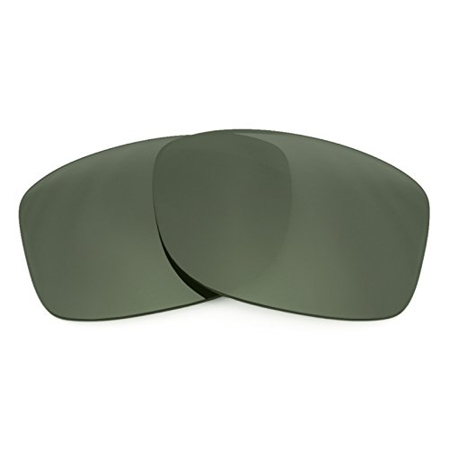 Revant Polarized Replacement Lenses for Oakley Jupiter Squared Grey ()