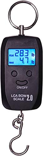 draw scale - 4