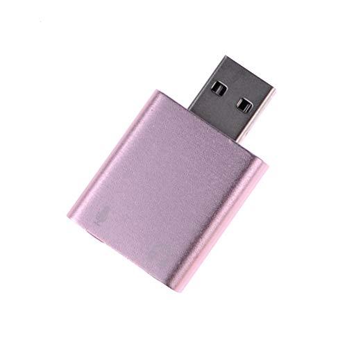 Most Popular External Sound Cards