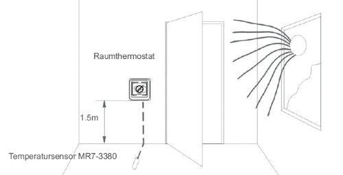 Bodenf/ühler Bodensensor f/ür Raumthermostat #733 SM-PC/®