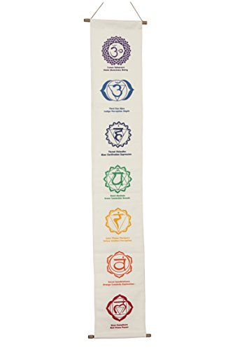DharmaObjects White Cotton 7 Chakras Signs Banner Wall Decor Wall Hanging (Chakra 3)