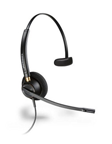 Plantronics H171N - DuoPro Monaural Convertible Headset w/Noise Canceling Microphone