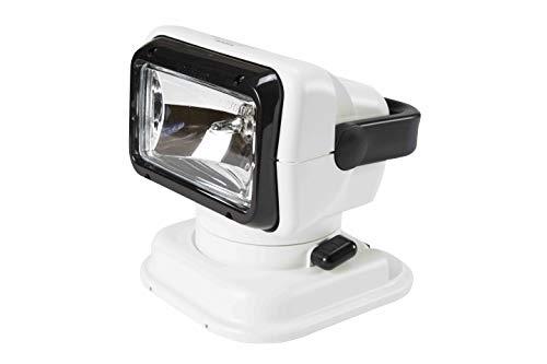 Top Boat Spotlights