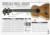 (Ukulele Wall Chart)