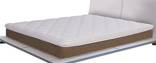 Wolf IDREAM Moon Dance Pillow Top 11'' Compressed and Rolled Innerspring Mattress, Twin X-Large by WOLF
