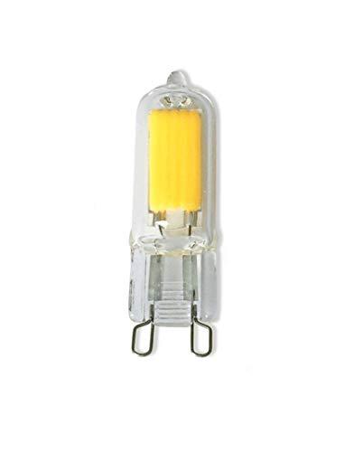 Halogen Lighting Vs Led in US - 6
