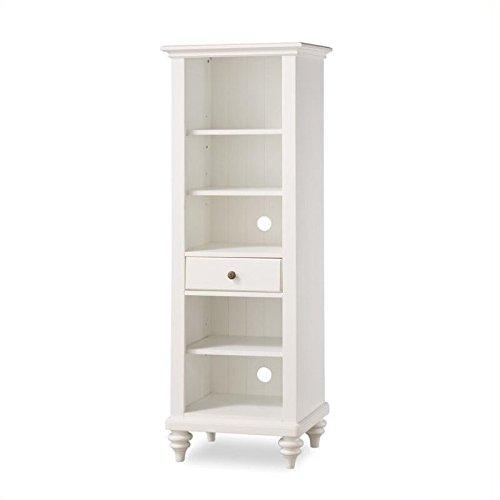 inet in White ()