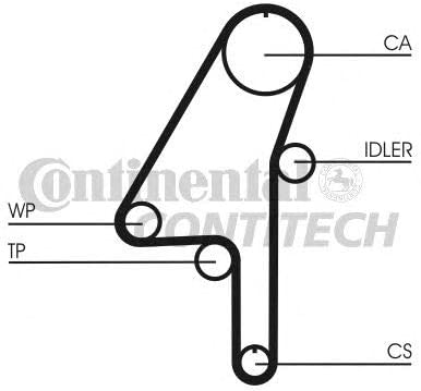 Contitech Ct1010k1 Zahnriemensatz Auto