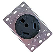 Dead Front Receptacle, 30 Amp