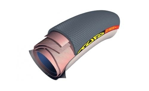 Tufo Extreme Tubular Tyre Gluing Tape for Road Bikes (1 Pair or 2 Boxes)