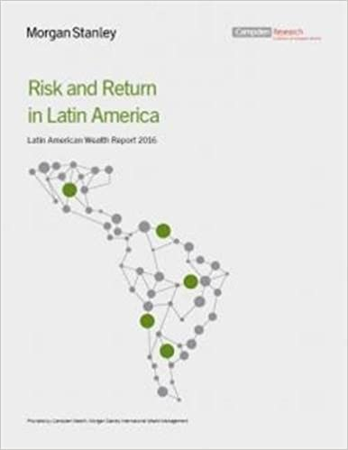 image for Risk and Return in Latin America