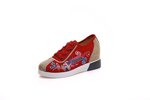 para de Zapatos Red de Lazutom Lona cordones mujer n5XZq1q