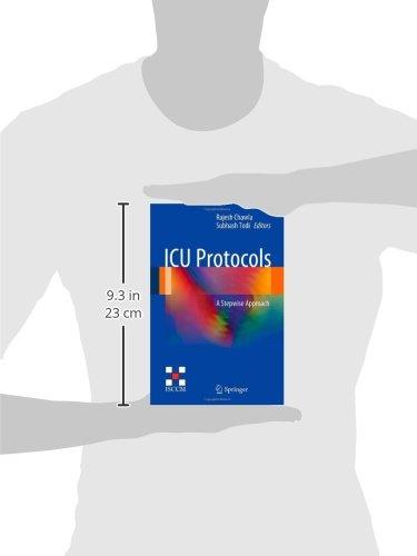 icu protocol rajesh chawla