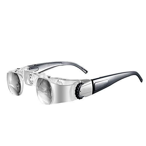 ElectroOptix Headband Magnifier Glasses,HDTV Screen 2.1X Elderly Long Distance Magnifying Glass,Vision aid