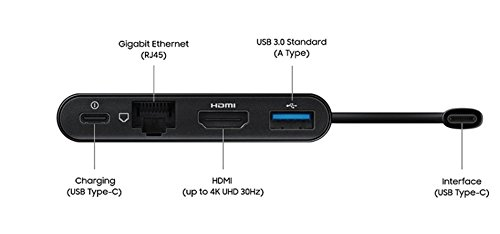 Tab Pro S Galaxy S8//S8+ Galaxy Note8 Samsung Gigabit Multi-port Adapter USB-C//Giga Lan RJ45//HDMI//USB 3.0 EE-P5000BBKGKR for Galaxy Book
