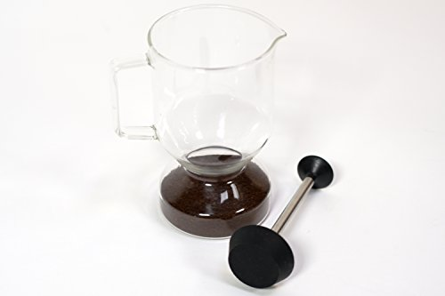 Rattleware Cupping...