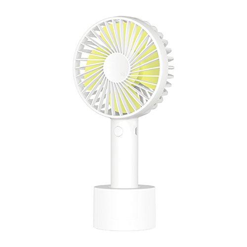 small standing fan - 2