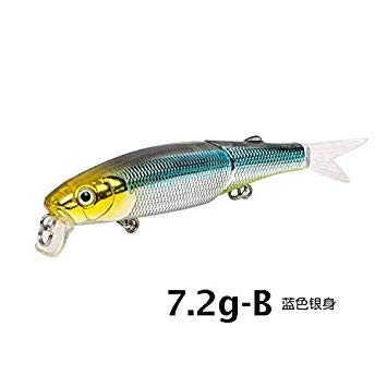 Sellify 2017 Good Fishing Lures Minnow, Quality Professional baits 7.2g 13g, hot Model penceil Bait Popper  (color  7g B)   7g B