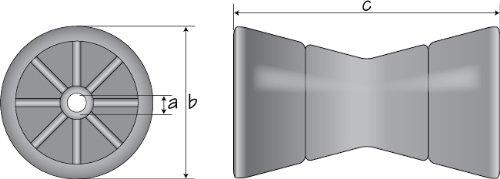 SeaSense Super Polymer Bow Roller, 3-Inch