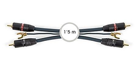 CABLE RCA CON MASA FONESTAR SV-476 1,5M