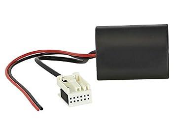 A2DP Bluetooth Retrofit Interface for Various Citroen: Amazon co uk