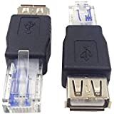 Haokiang (2-Pack) AF-RJ45 USB2.0 Female to Ethernet RJ45 Male AF-8P8C Connector,USB Transfer Network Plug Adapter