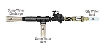 Basepump HB1000-PRO Water Powered Backup Sump Pump with Water Alarm