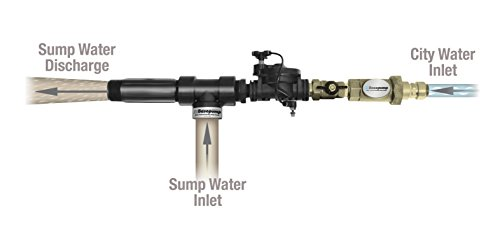 Water Powered Sump Pumps (Basepump HB1000-PRO Water Powered Backup Sump Pump with Water)