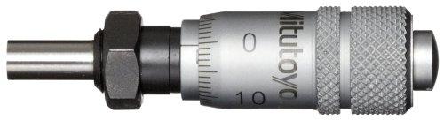 Best Micrometer Heads