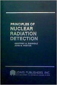Nuclear Radiation Detection