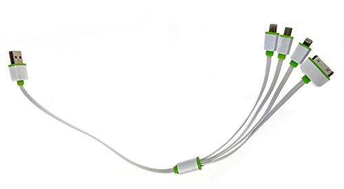 BFXenon Jumper21000 Black Premium Portable Jump Starter/Power Bank (21000 mAh) by BFXenon (Image #3)