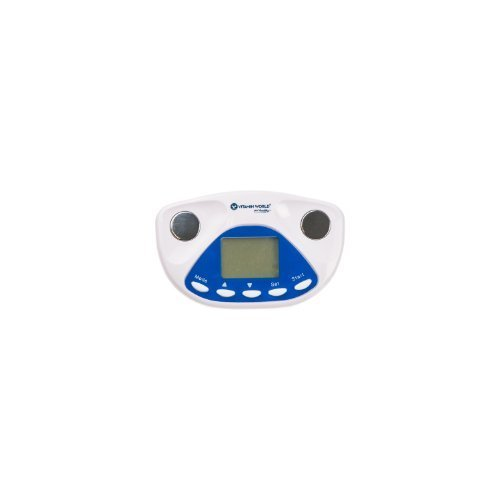 Body Fat Calculator and Analyzer by Fit & Healthy